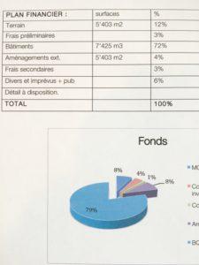 plan-financier